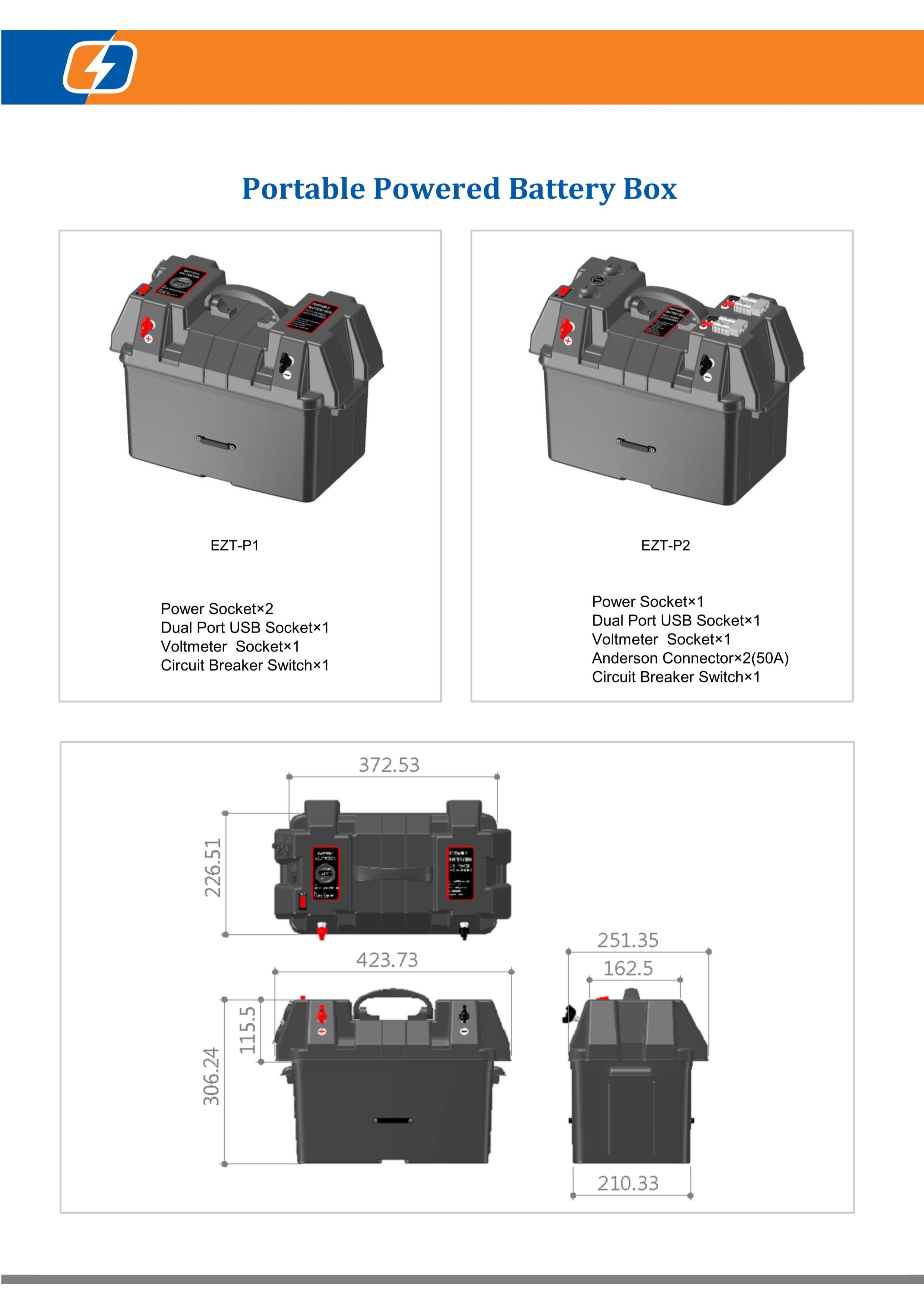 Ezitown Plastic Cover Fuse Box Holder Fuse Block For Auto