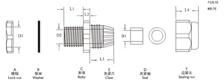 metric-cable-gland-nylon-cable-gland-specification