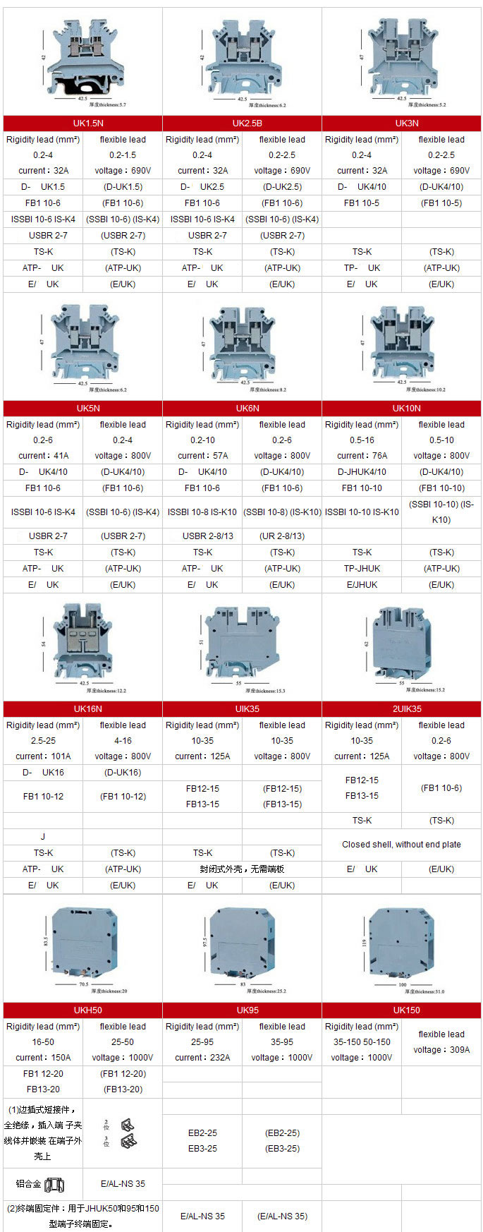 screw-terminal-block-uk-din-rail-type-specification