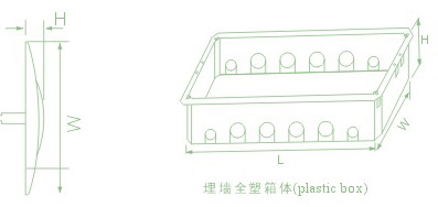 tsm-flush-distribution-box-specification-2