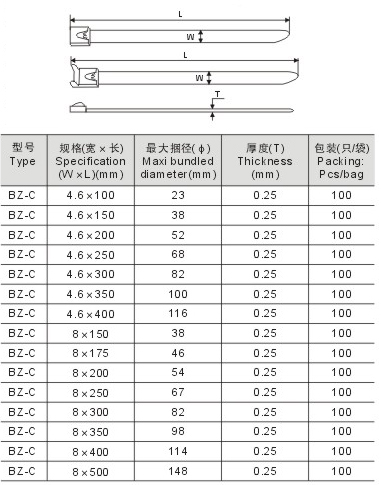 stainless-steel-cable-tie-specification-2