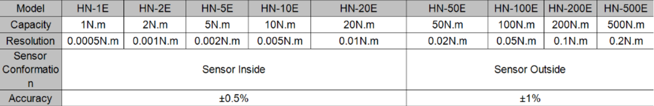 hn-e-series-digital-high-speed-electrical-torque-meter-specification