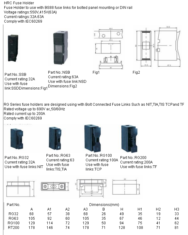 hrc fuse holde use with fuse link fuse box for bolted panel mounting Standard Fuse Sizes Chart Fuse Box Dimensions #7