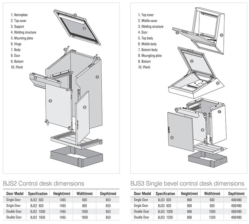 s2  u0026 s3 compact metal control desks