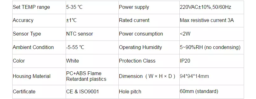 Specification of LCD Intelligent room thermostat